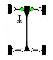 ATV Parts Connection - Left & Right Front Inner CV Boot Kit for Kubota RTV900 1100 04-09 - Image 2