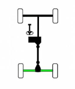 ATV Parts Connection - Rear Axle + Wheel Bearing for Polaris RZR Turbo 16-19, RS1 18-19, XP 1000 16-19 (Non S) - Image 4