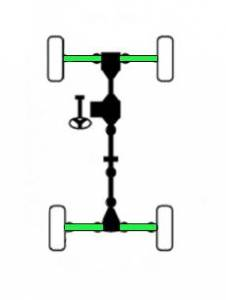 ATV Parts Connection - CV Axle Sets (4) replacement for Polaris 1332423, 1332284, 1332285 - Image 6